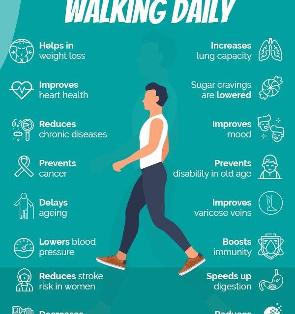 16 Surprising Health Benefits Of Walking Daily #beauty #beautifulskin #aqiskincare #skincare #beautifulbody